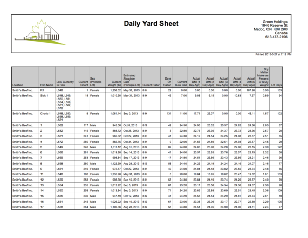 Cattle Spreadsheet Regarding Cattle Inventory Spreadsheet And Fusion An Integrated Feedlot