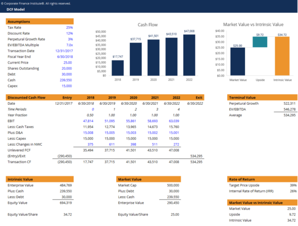 Ccim Excel Spreadsheets For Dcf Model Template  Download Free Excel Template
