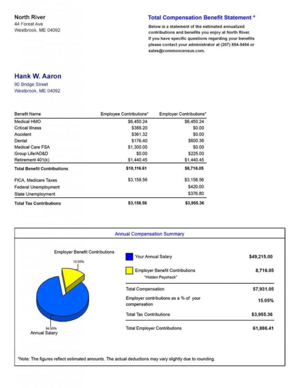 Census Spreadsheet Template Inside Employee Benefit Statement Template Benefits Administration Common