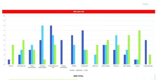 Certification Tracking Spreadsheet For Template Contract Tracking Spreadsheet Project Management  Dougmohns