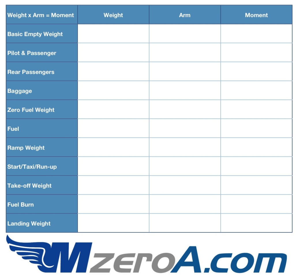 Cessna 150 Weight And Balance Spreadsheet Pertaining To Aircraft Weight And Balance  Mzeroa