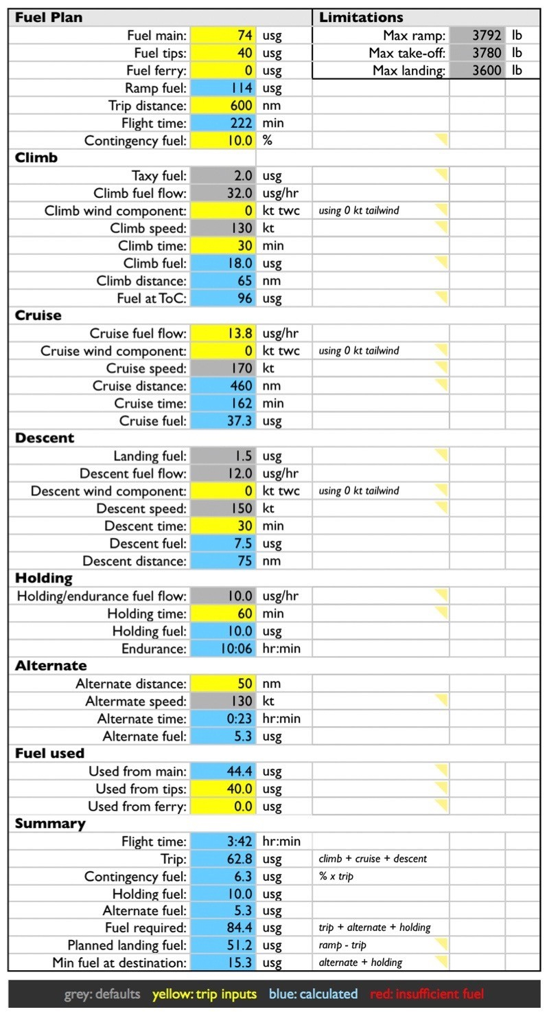 Cessna 150 Weight And Balance Spreadsheet Regarding Aircraft  A36 Weight  Balance Spreadsheet