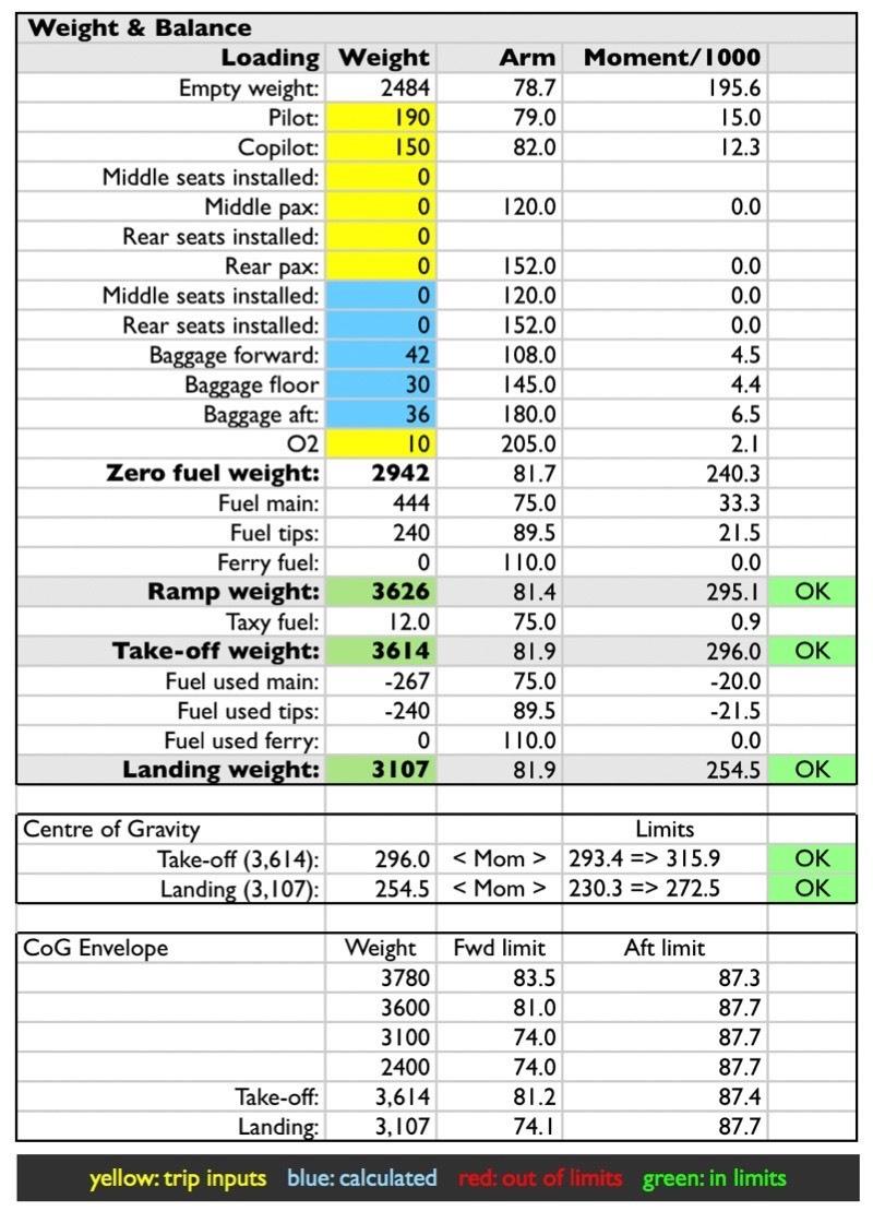 Cessna 150 Weight And Balance Spreadsheet Throughout Aircraft  A36 Weight  Balance Spreadsheet