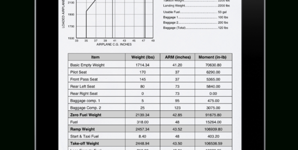 Cessna 150 Weight And Balance Spreadsheet With Aviation Wb Calculator  Weight And Balance Calculations Made Easy