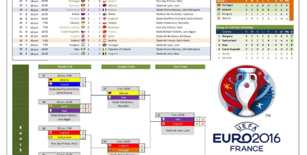 Champions League Spreadsheet With 2018/2019 Champions League Fixtures And Scoresheet