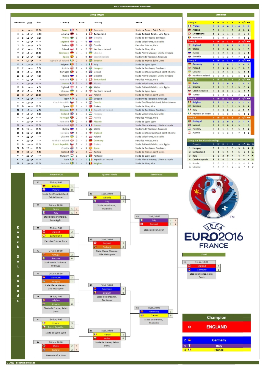 champions league spreadsheet with 2018  2019 champions league fixtures and scoresheet  u2013 db