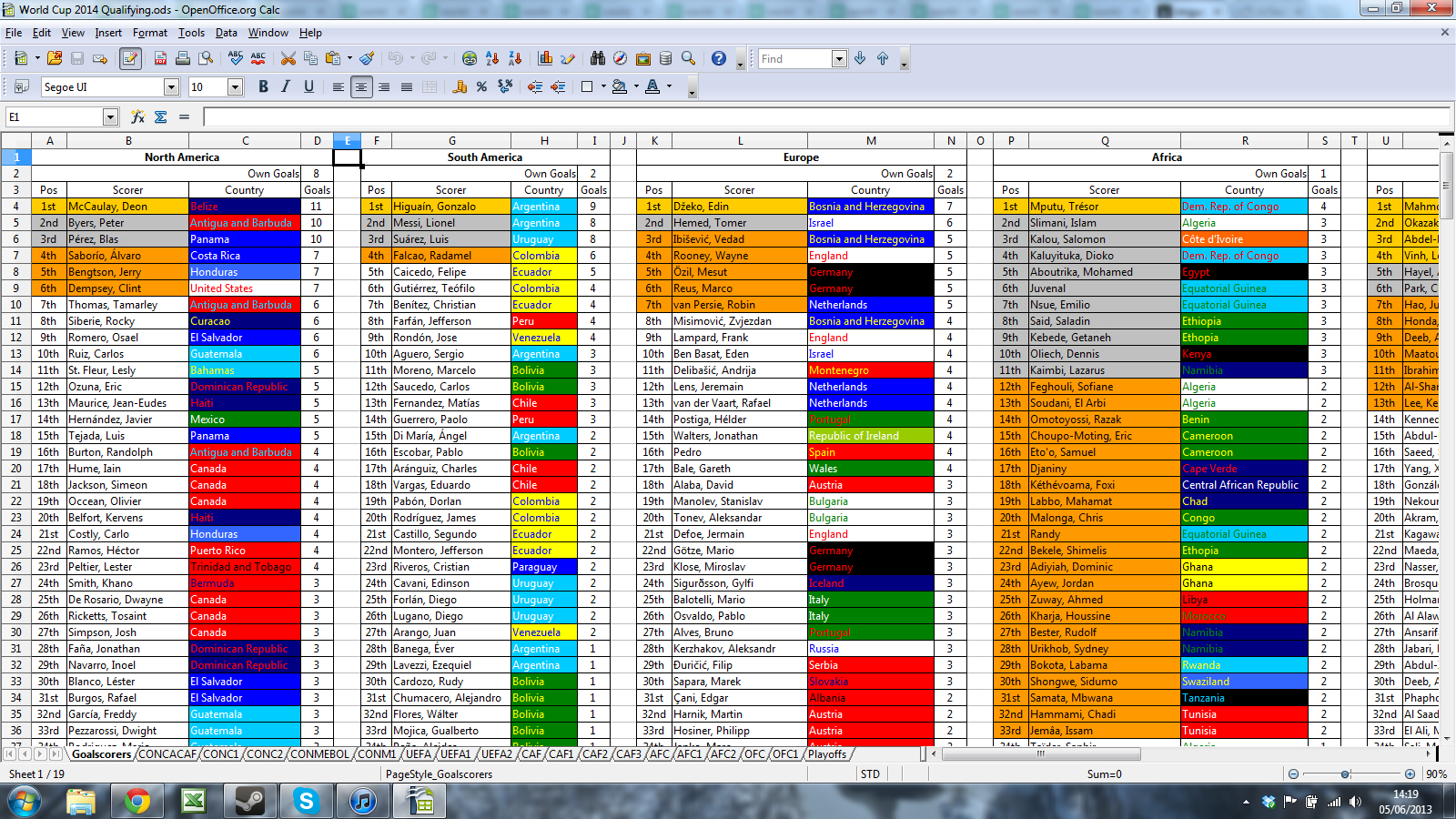 Champions League Spreadsheet With I Make Spreadsheets Of Football Tournaments. Here's Some That I've