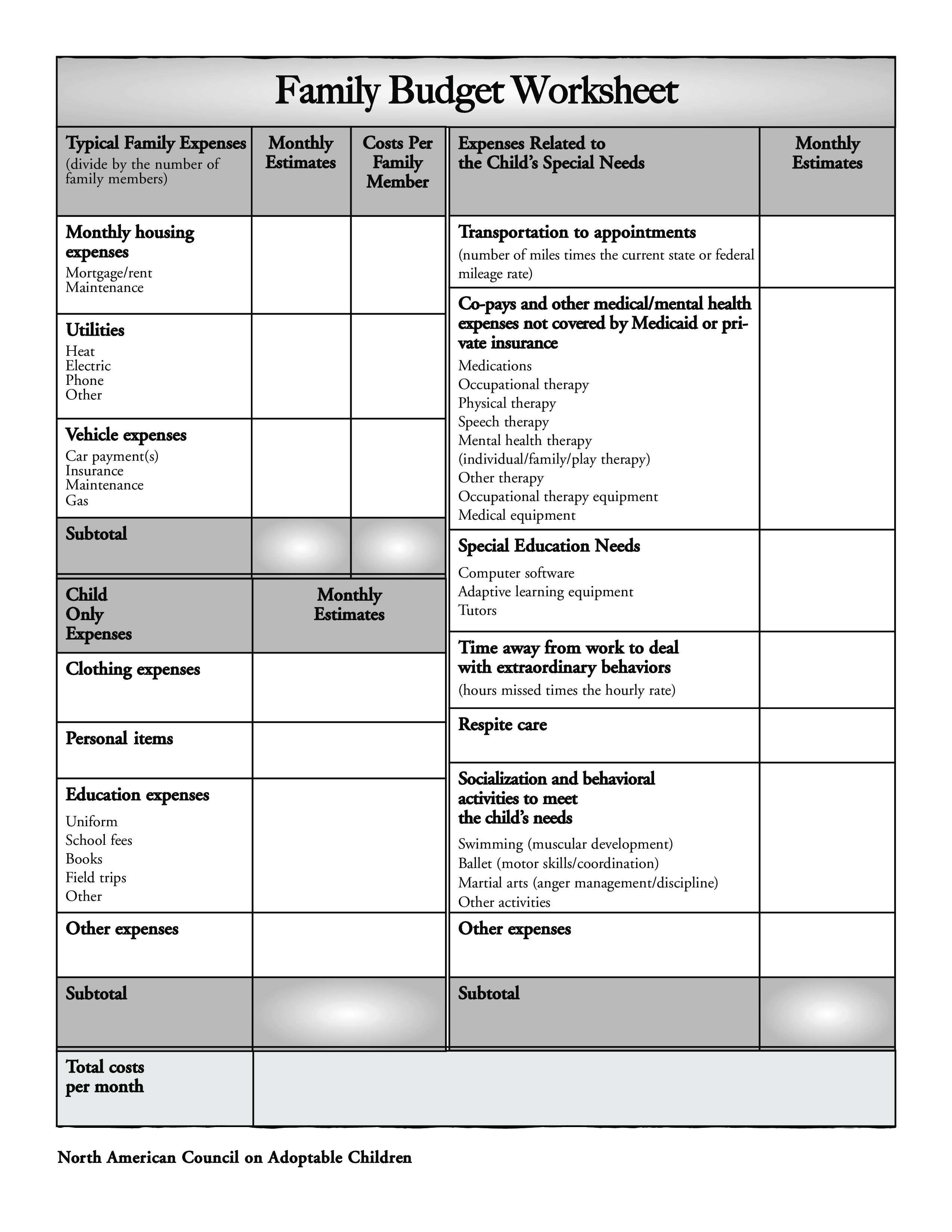 Child Expenses Spreadsheet Inside Free Family Child Care Budget Worksheet  Templates At