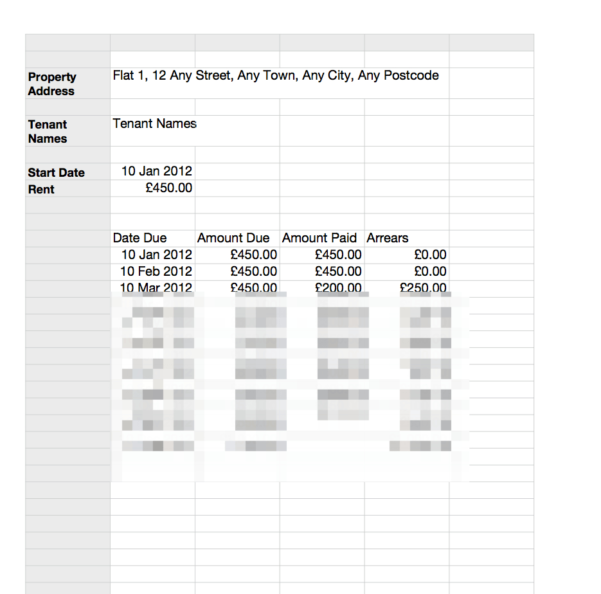 Childminder Expenses Spreadsheet Inside Rent Schedule Sheet Rent Card  Grl Landlord Association