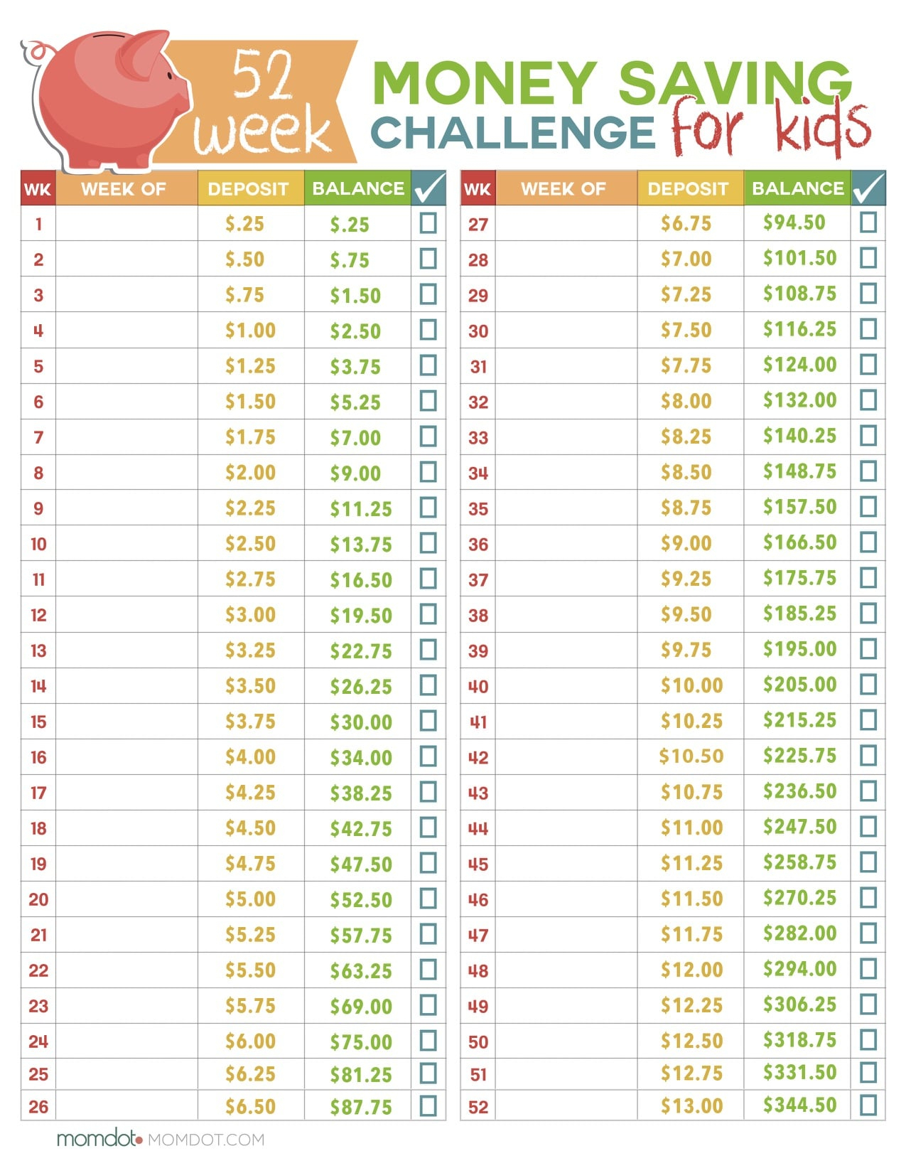 Children's Allowance Spreadsheet Inside 52 Week Money Challenge For Kids  Money Saving Printable