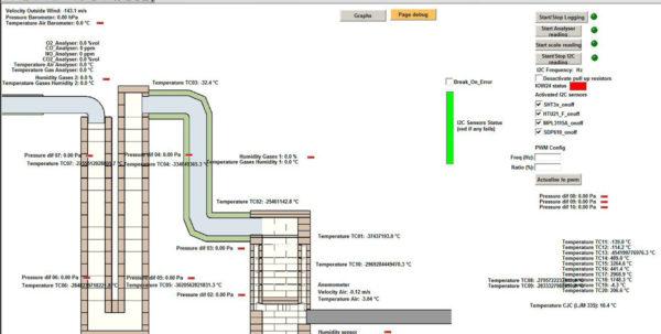 Chimney Height Calculation Spreadsheet With Regard To Lopez Labs  Calculator Progress Report From Damien Lehmann