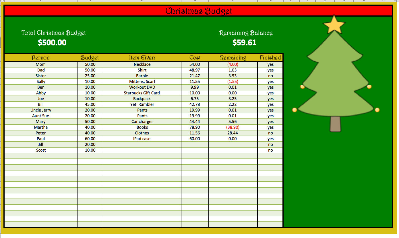 Christmas Budget Spreadsheet With Regard To Christmas And Holiday Budget Spreadsheet  Etsy