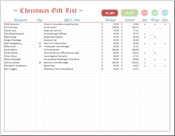 Christmas Present Spreadsheet Throughout Christmas Gift Spreadsheet Template – Festival Collections
