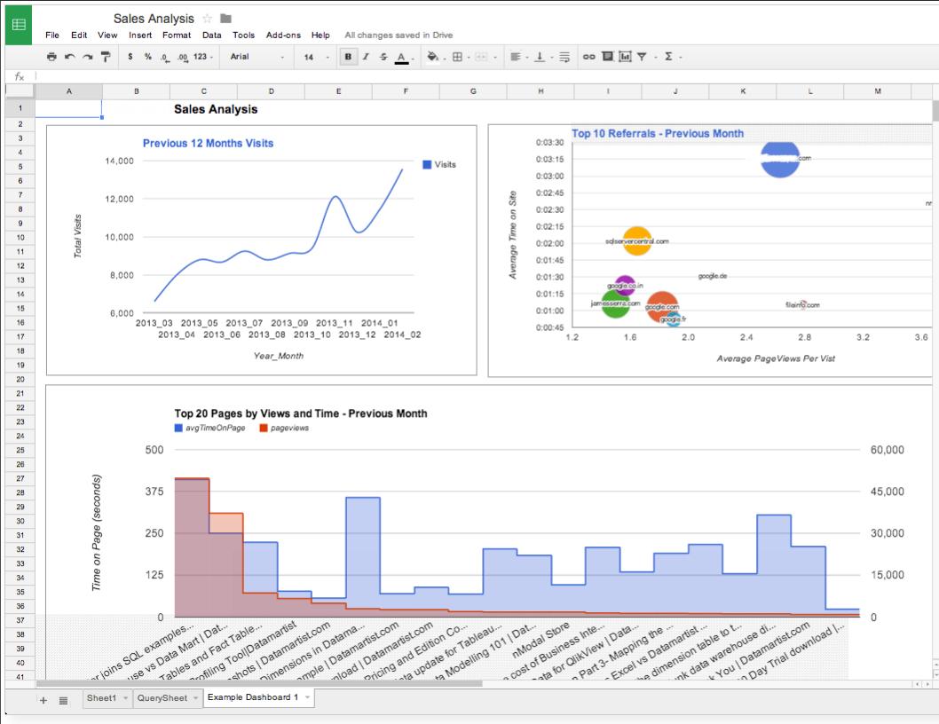 Chromebook Spreadsheet In Chrome Spreadsheet  Laobing Kaisuo