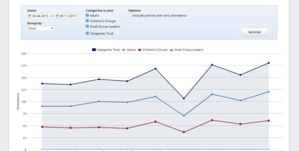 Church Attendance Tracking Spreadsheet Intended For Church Attendance Database From Churchsuite