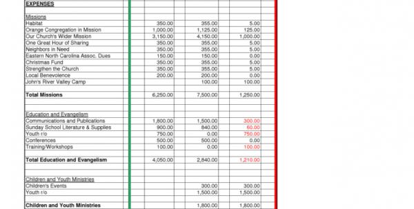 Church Budget Spreadsheet Template Inside Church Budget Spreadsheet Sample And Bud Worksheet Worksheets