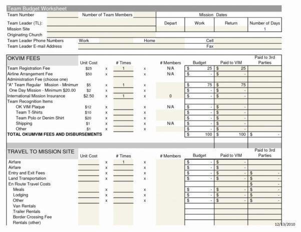 Church Expense Spreadsheet Within Church Profit And Loss Statement Template Income Expense Excel