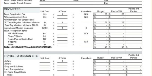 Church Membership Spreadsheet Template Intended For Church Profit And Loss Statement Template As Well With Plus Together