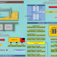 Circular Base Plate Design Spreadsheet Pertaining To Civil Engineering Spreadsheet Collection  2018 Update  Civil