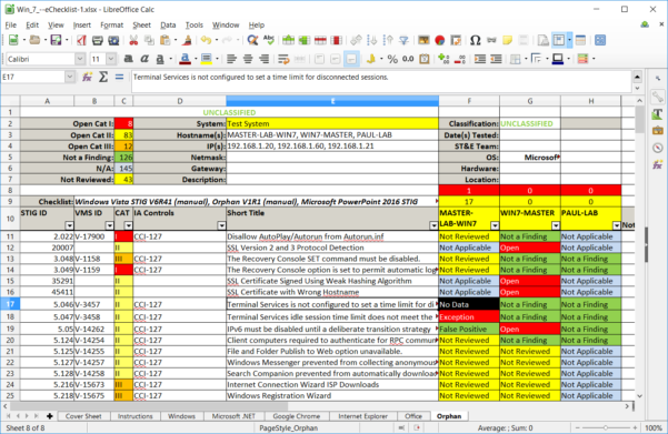 Cis Benchmark Excel Spreadsheet With Regard To Data Analysis Archives  Cyber Perspectives, Llc.