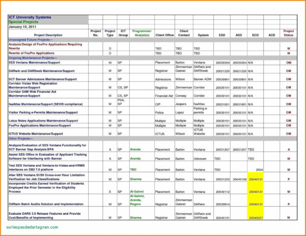 Client Tracking Spreadsheet With Elegant Free Client Tracking Spreadsheet Best Of Sales Tracker