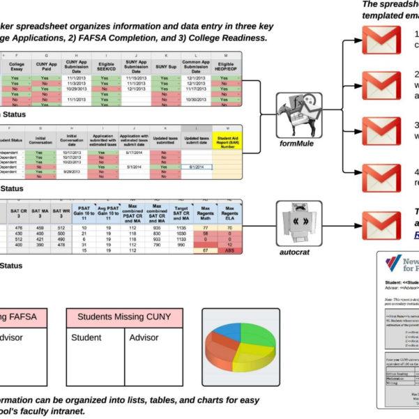 Cloud Based Excel Spreadsheet Regarding Cloud Spreadsheet Excel With Based App Plus And Database In