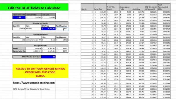 Cloud Spreadsheet Excel In Cloud Spreadsheet Google App Word  Donwfastest