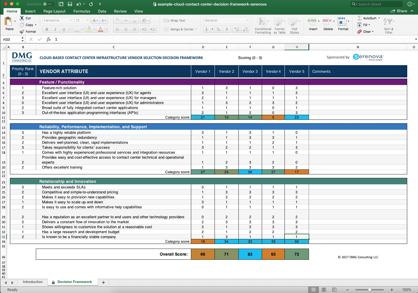 Cloud Spreadsheet Excel Within Cloud Spreadsheet App Excel Free Database Sample Worksheets In