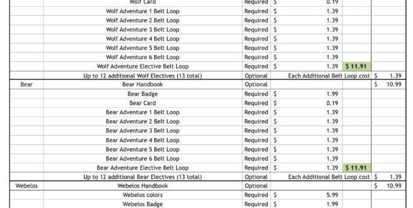 Club Treasurer Spreadsheet Template Regarding Cub Scout Treasurer Spreadsheet 2018 Excel Spreadsheet Templates How