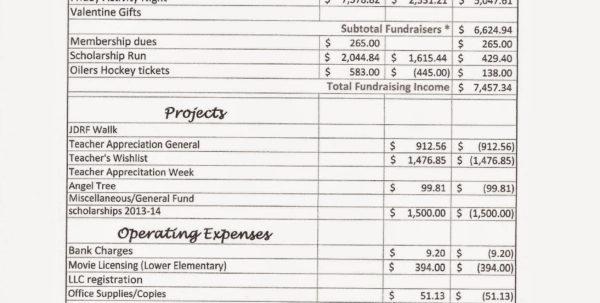 Club Treasurer Spreadsheet Template Regarding Treasurers Reporte Pto Spreadsheet Luxury Treasurer Excel Resume