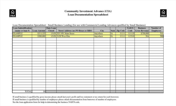 Club Treasurer Spreadsheet Template With Regard To 014 Treasurer Report Template Non Profit Budget Excel Free Best