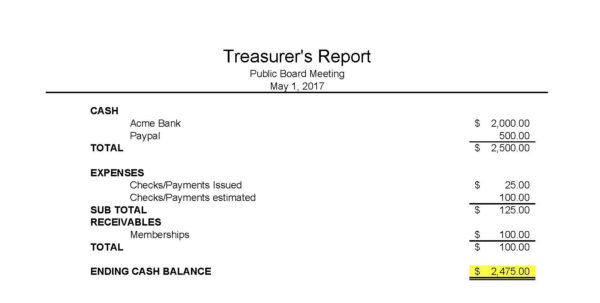Club Treasurer Spreadsheet Template With Regard To Masna » Club Accounting 101