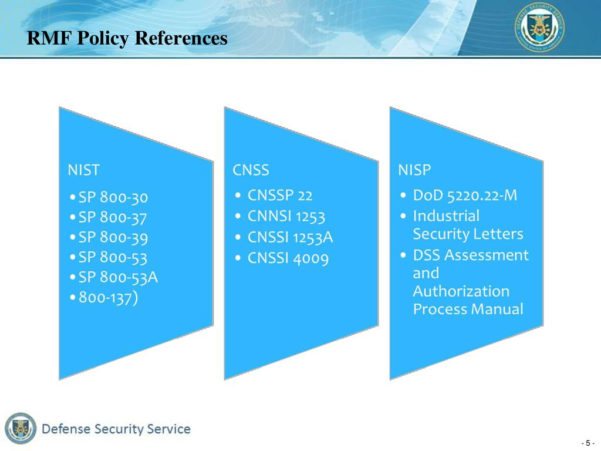 Cnssi 1253 Spreadsheet In Defense Security Service Risk Management Framework Rmf  Ppt Download