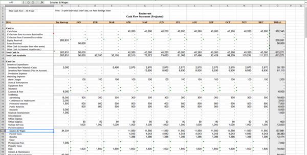 Coffee Shop Inventory Spreadsheet Throughout Coffee Shop Inventory Spreadsheet  Askoverflow