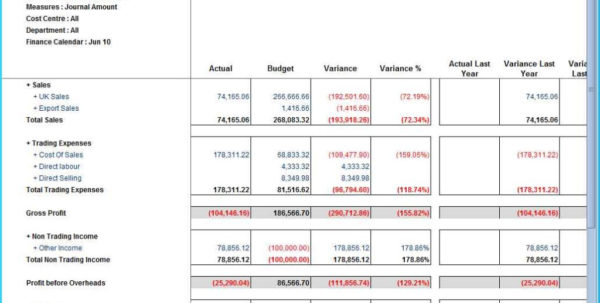 Coffee Shop Profit And Loss Excel Spreadsheet In Epaperzone Page 30 ~ Example Of Spreadsheet Zone
