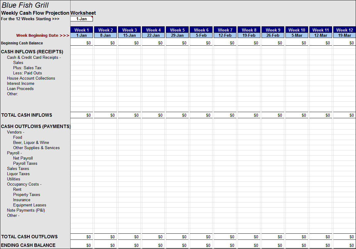 Coffee Shop Profit And Loss Excel Spreadsheet In Weekly Cash Flow Worksheet