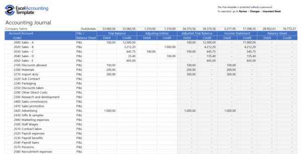Coffee Shop Profit And Loss Excel Spreadsheet Pertaining To Free Accounting Templates In Excel  Download For Your Business