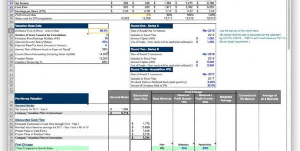 Coffee Shop Profit And Loss Excel Spreadsheet Regarding Business Plan Templates Examplesls Excel Budget Spreadsheet For