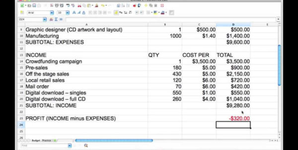 Cogs Spreadsheet Inside Profit And Loss Spreadsheet Using Formulas Figure Out Budget Total