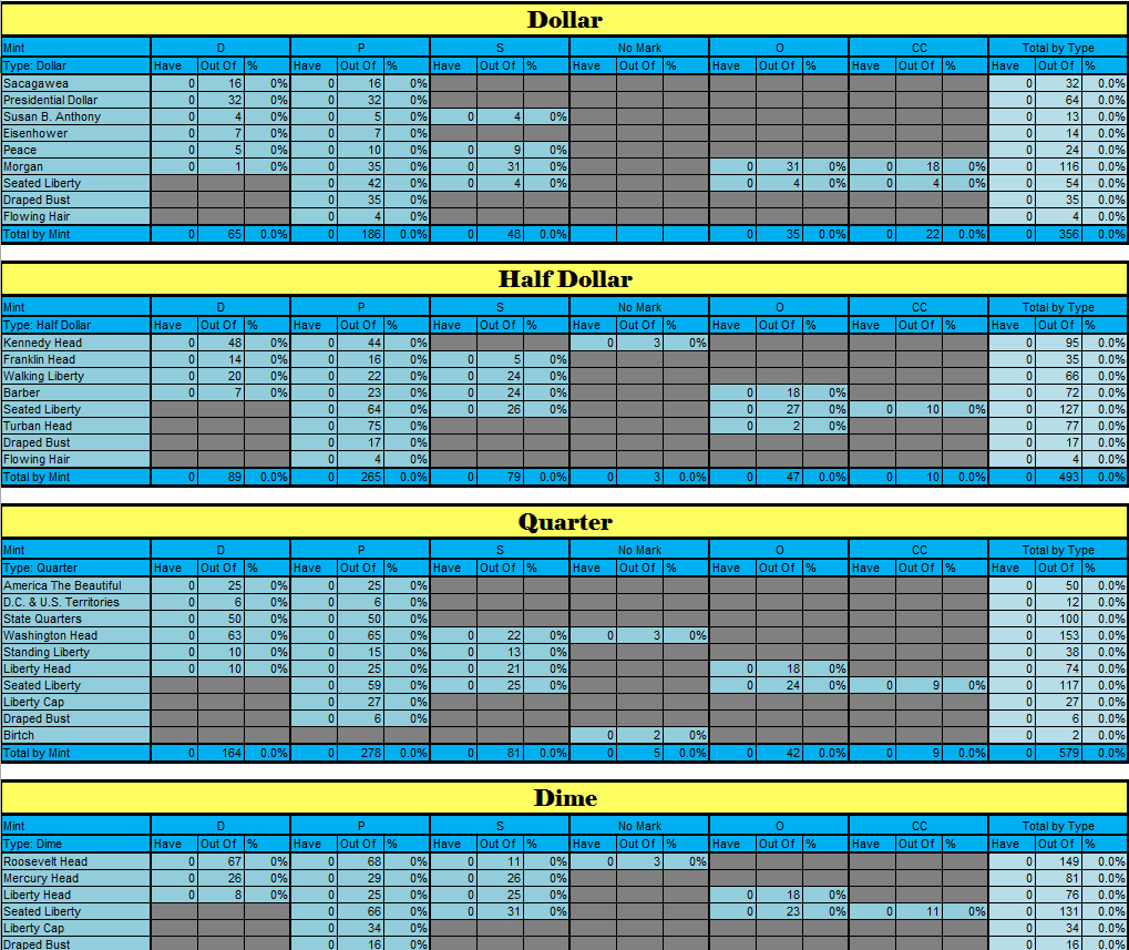 Coin Collecting Inventory Spreadsheet Inside Us Collect A Coin  My Coin Collecting Spreadsheet