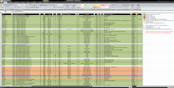 Coin Collecting Inventory Spreadsheet Throughout Coins Spreadsheet – Numista