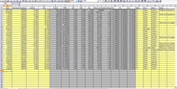 Coin Collection Spreadsheet For Gasmileagespreadsheet  Us Collect A Coin