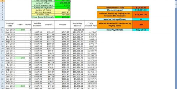 Coin Collection Spreadsheet Regarding Loan Calculator  Us Collect A Coin Coin Collection Spreadsheet Google Spreadsheet
