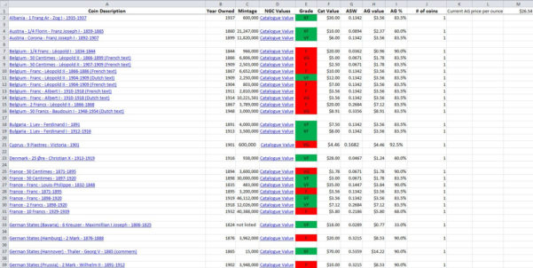 Coin Inventory Spreadsheet For Coin Inventory Spreadsheet Outstanding Google Spreadsheet Templates