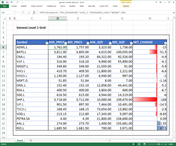 Cold Calling Excel Spreadsheet Inside Excel Api  Genesis Global