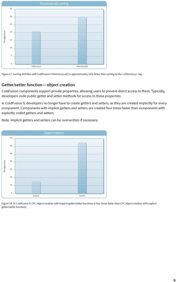 Coldfusion Spreadsheet Functions Pertaining To Improve Application Performance And Scalability With Adobe