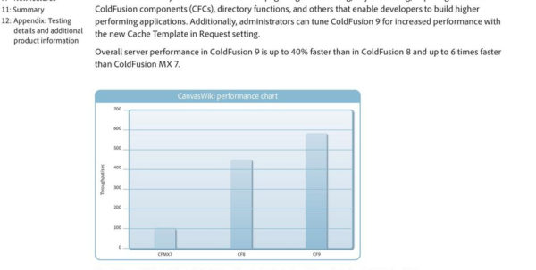 Coldfusion Spreadsheet Functions Within Improve Application Performance And Scalability With Adobe