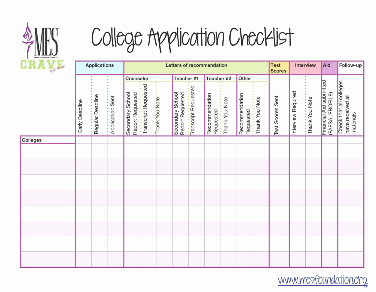 College Application Checklist Spreadsheet For Sheet Collegecation Checklist Spreadsheet Maggi Locustdesign Co New