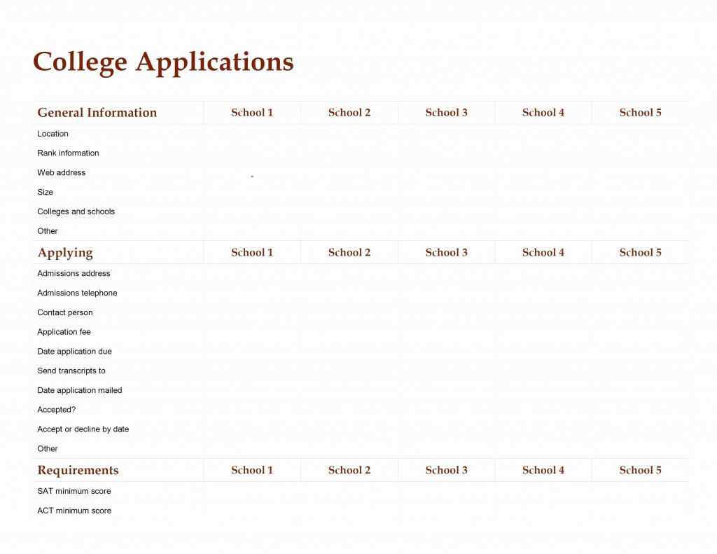 College Application Checklist Spreadsheet In College Application Checklist Spreadsheet Inspirational Tracking