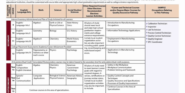College Application Spreadsheet Checklist For College Application Tracking Spreadsheety Examples Job Search Of